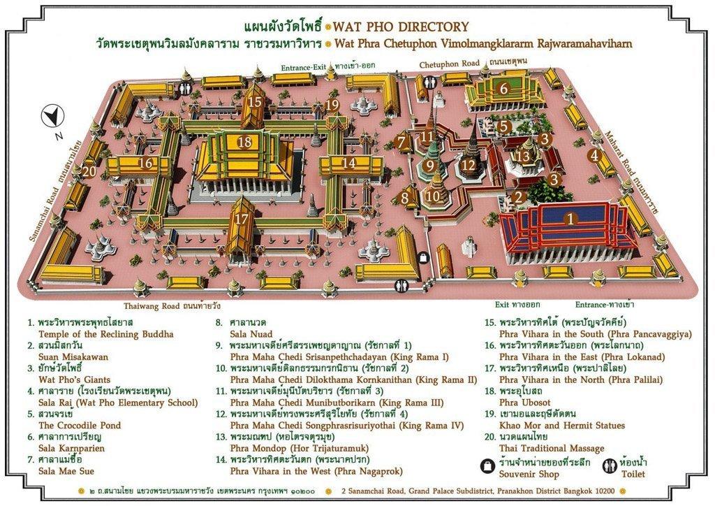 Plano mapa del Wat Pho. Qué ver en Bangkok en 3 días