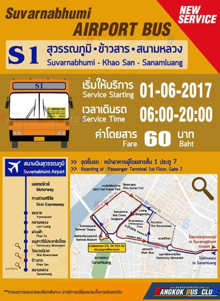 Plano autobús S1. Qué ver en Bangkok en 3 días